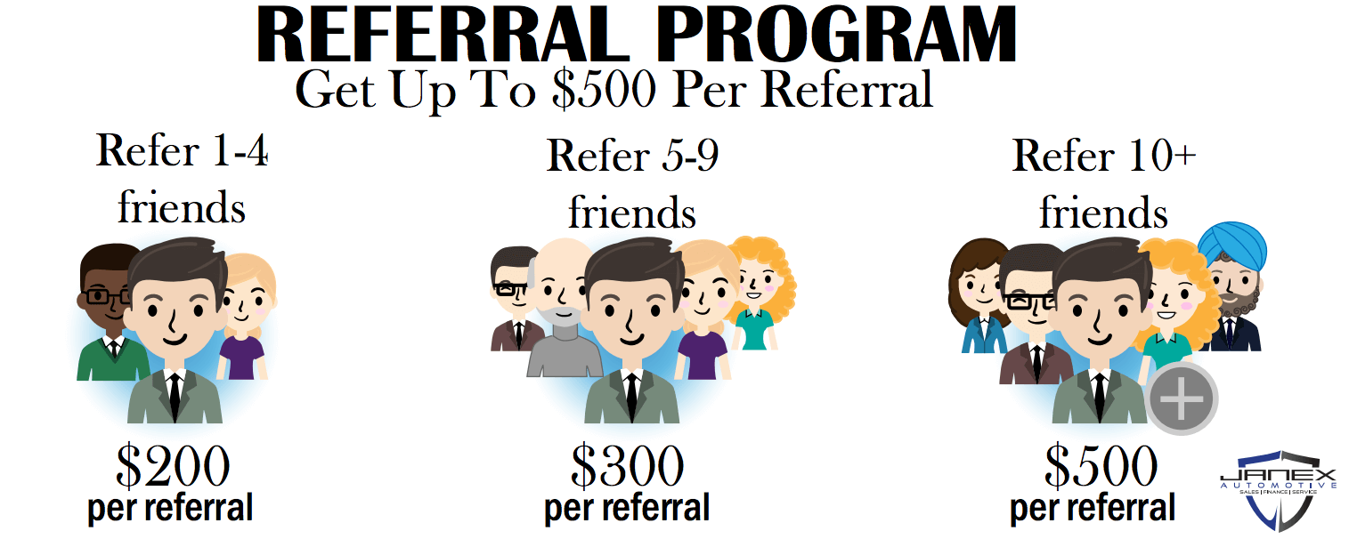 Referral Program Get Up To $500 Per Referral.